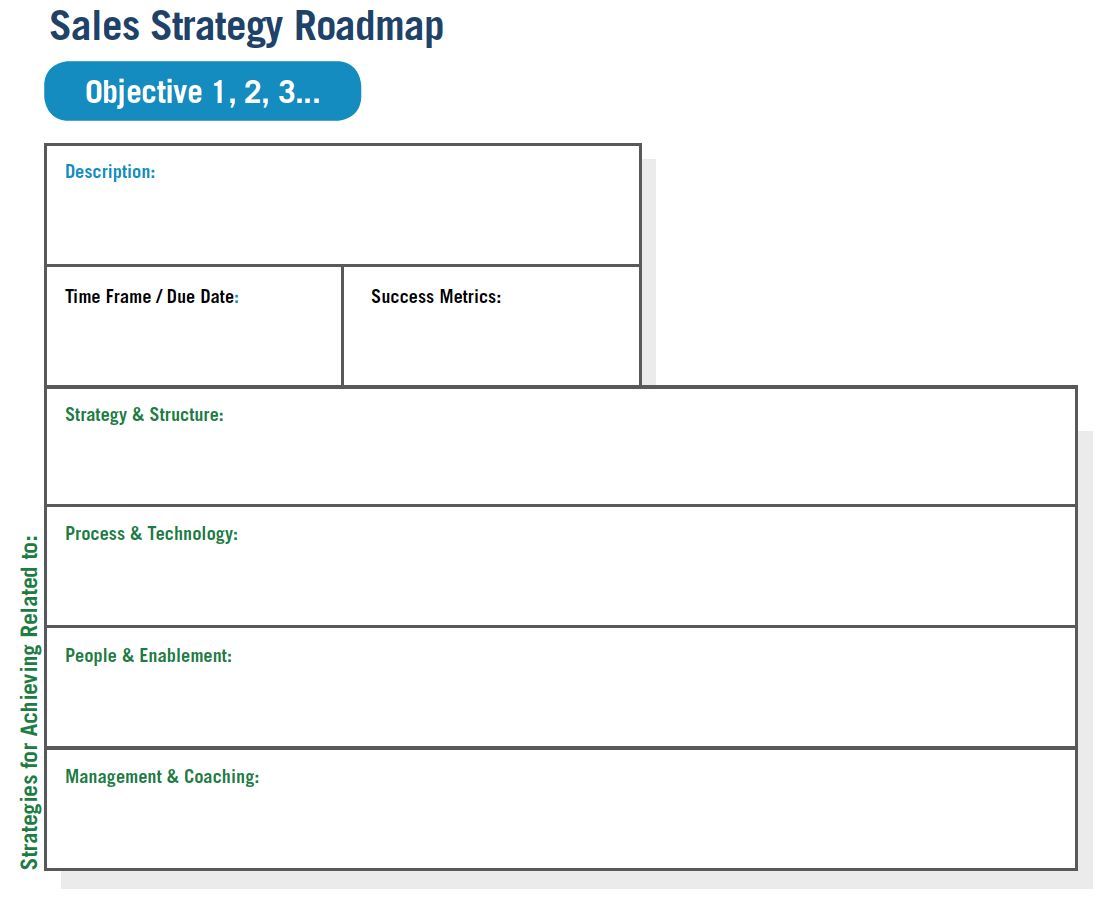 1st90 Days Sales Strategy Roadmap.png